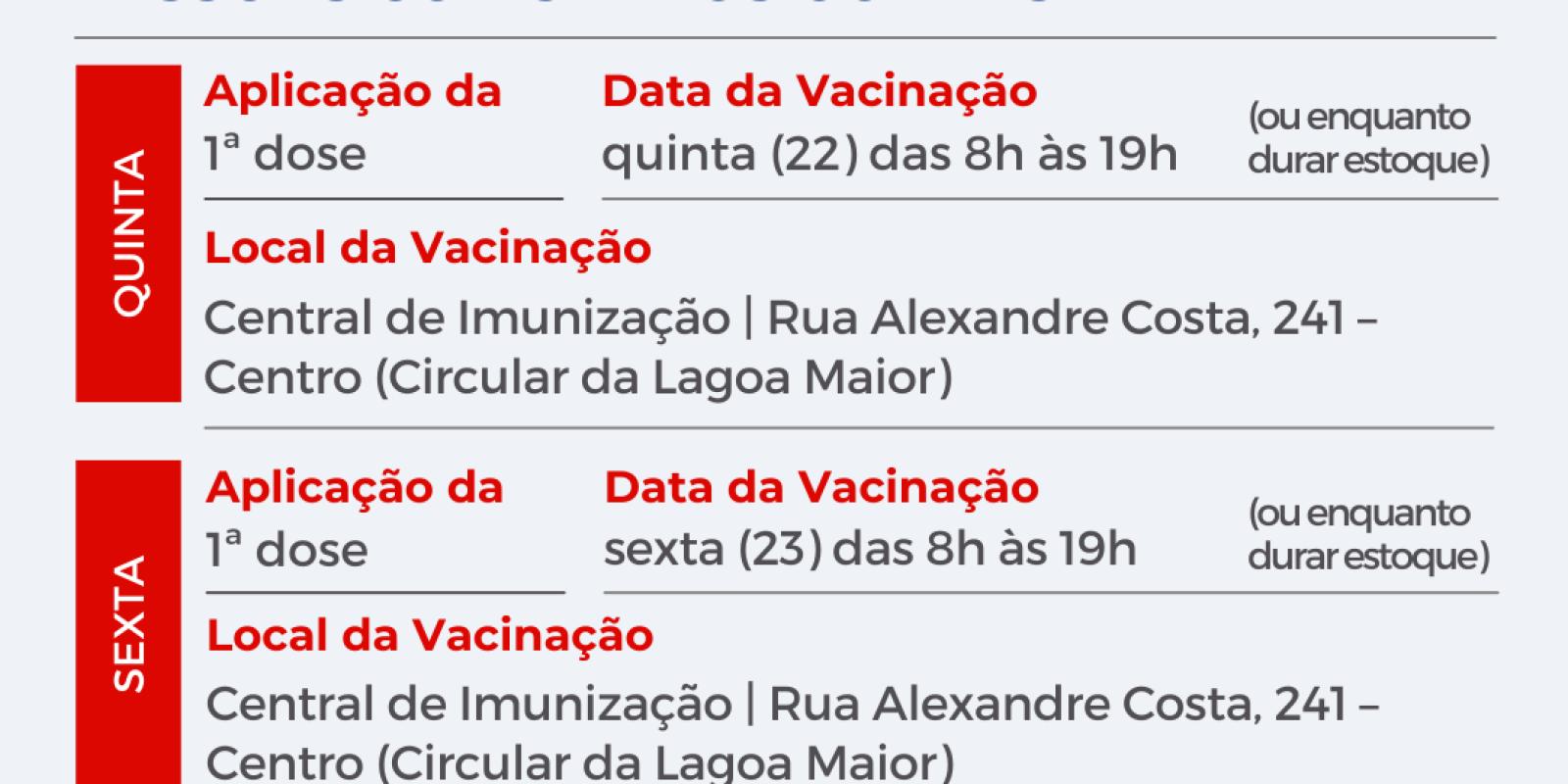 TL recebe mais 4.916 dose contra Covid-19 e continuará imunizando com 1ª dose pessoas com 31 anos ou mais e 2ª dose de AstraZeneca